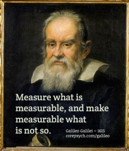 Galileo and ADHD